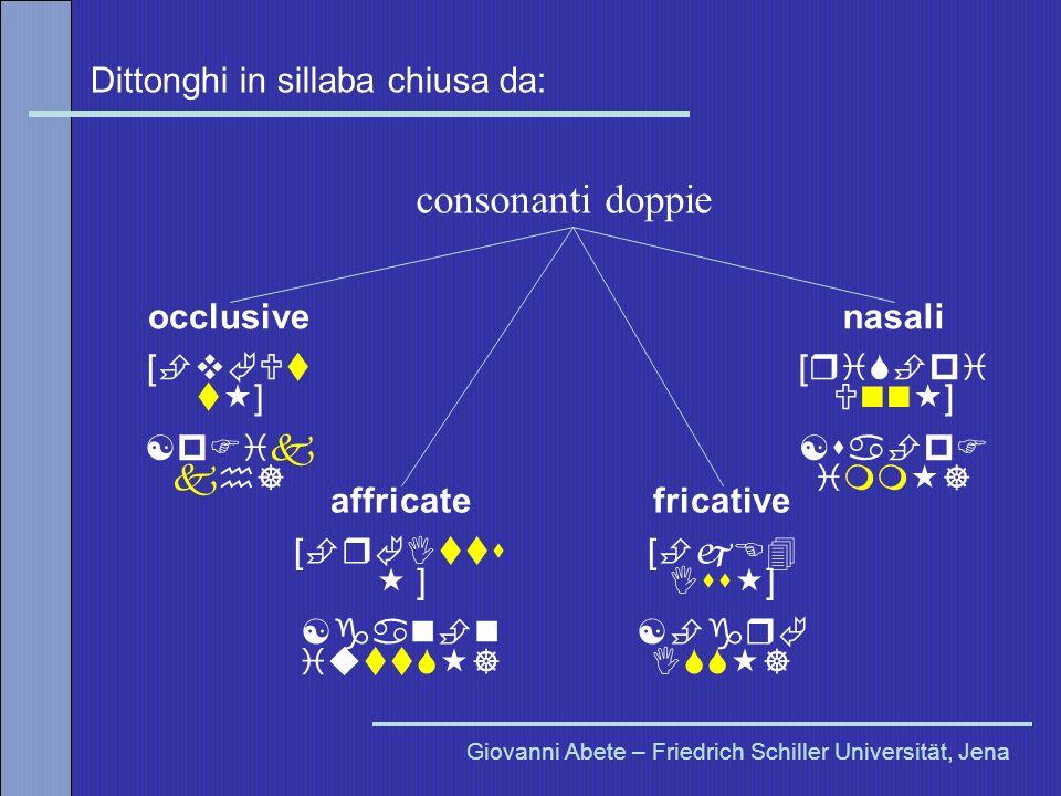 consonanti doppie Dittonghi in sillaba chiusa da: occlusive [vUtt]